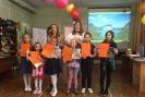 Неделя детской книги – 2021 в городских библиотеках